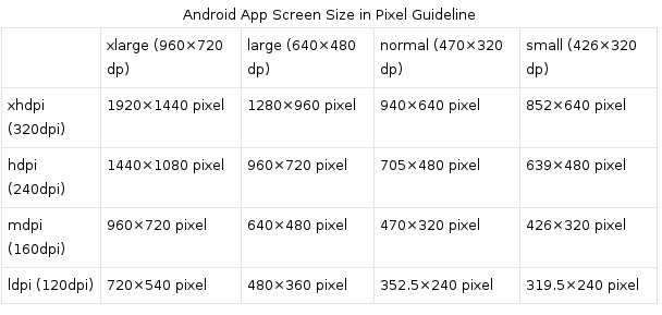 android_screen_size.jpg