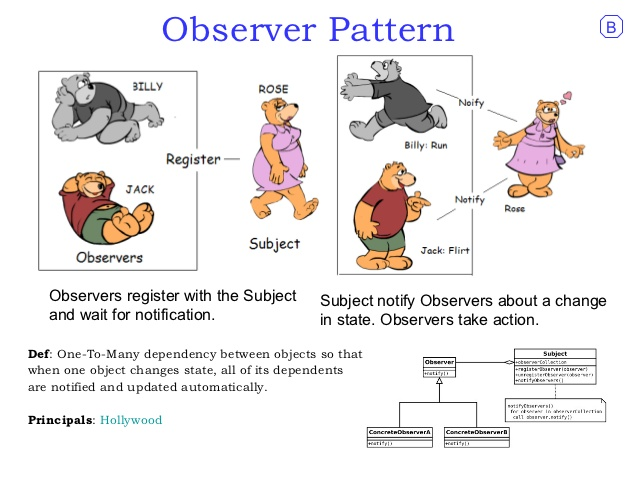 java_observer_pattern.jpg