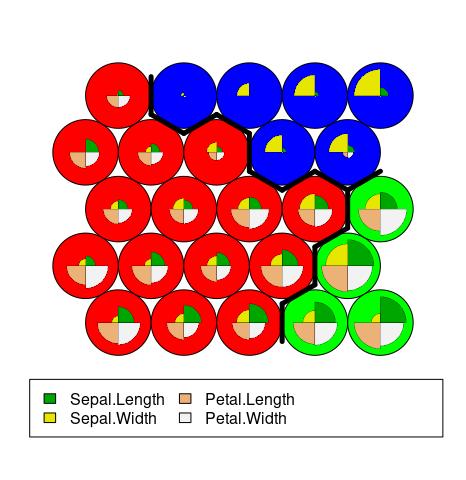 som_clustering.png
